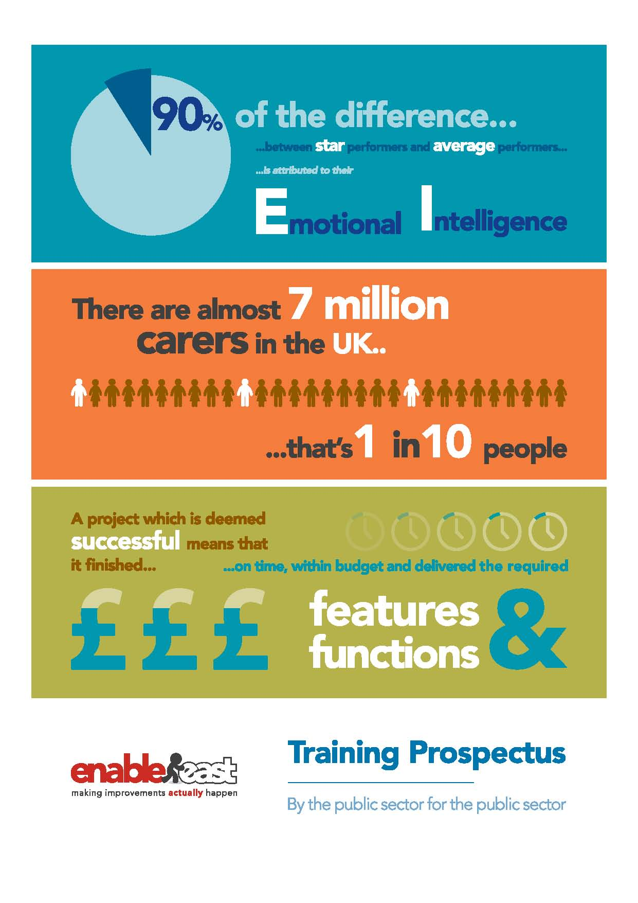 Download our EE Training Prospectus
